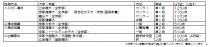 英語外部試験利用(大学入試)